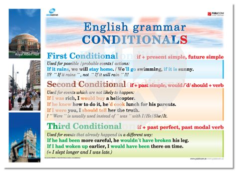 Conditionals | datakabinet.cz