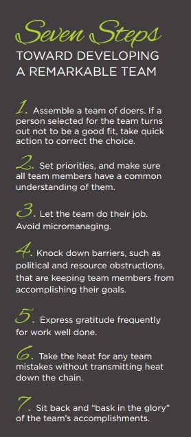 Seven steps to developing a remarkable team #teamwork #leadership #business Inspiration Work Team, Leading People, Team ...