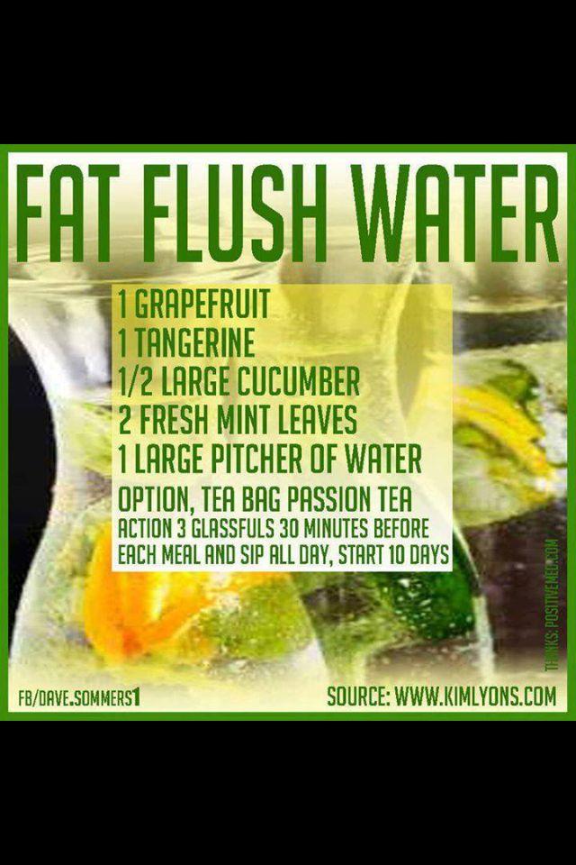 Fat Flush Detox