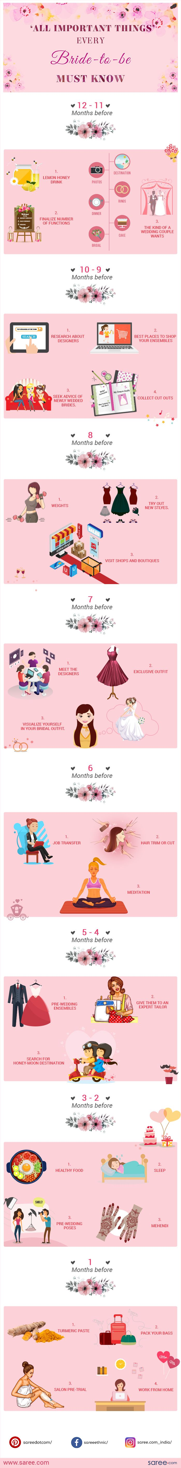 ALL IMPORTANT THINGS EVERY BRIDE-TO-BE MUST KNOW