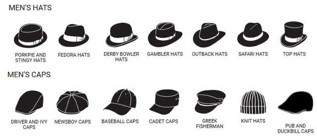 Know Your Hats Imgur Types Of Mens Hats Mens Hats Fashion Hats For Men
