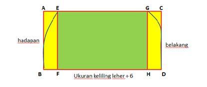 aturgaya blogspot.com: Pembelajaran Nota Jahitan Leher baju Kurung
