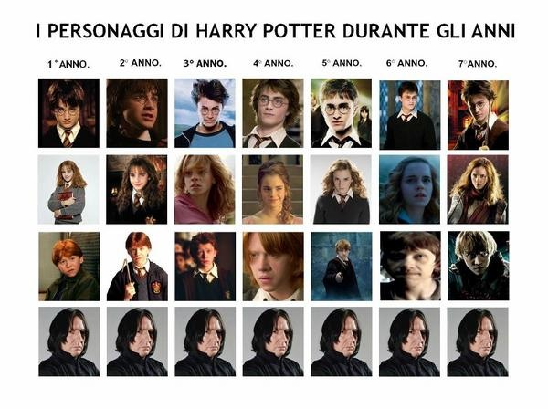 I personaggi  di Harry Potter durante gli anni (via @betcarpentieri on Twitter)
