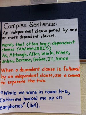 Middle School Teacher to Literacy Coach