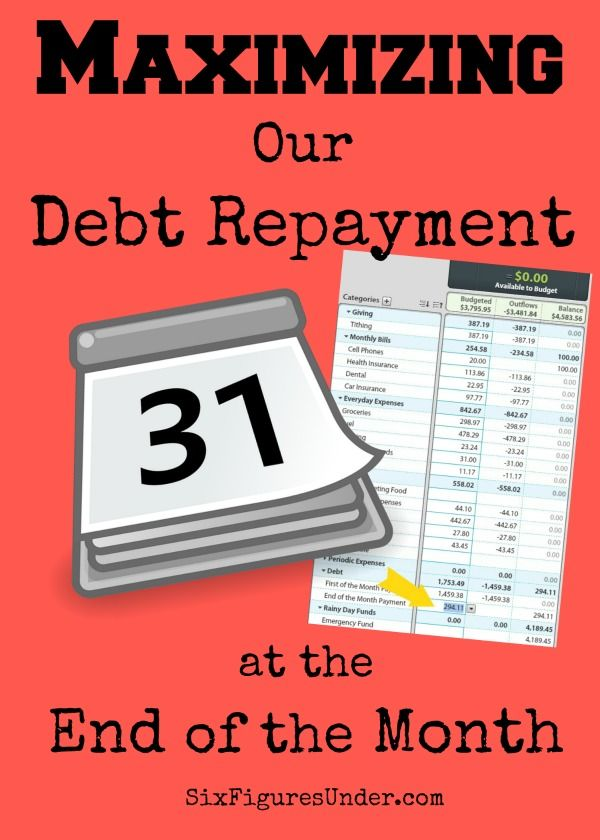 We used to just guess how much we could afford to pay toward our debt each month. Now, between budgeting every penny of last month's income at the beginning of the month and putting every unspent penny toward debt at the end of the month, we are able to maximize what we pay off in debt each month.