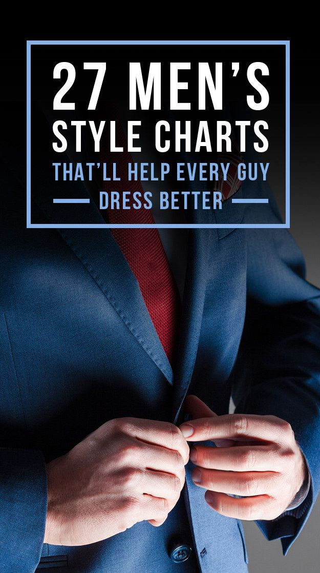 27 Good Men's Style Charts That'll Help Every Guy Dress Better - This is a Ton of good info!!