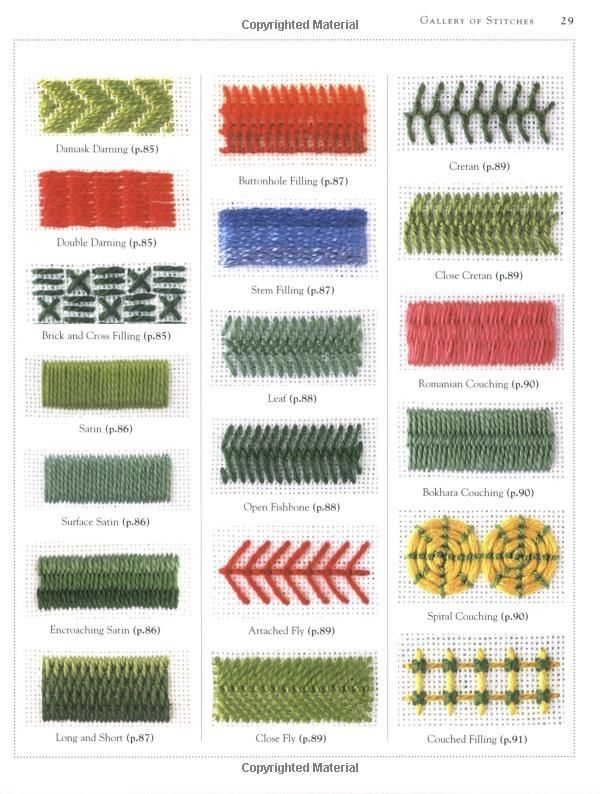 Different types hand embroidery stitches
