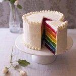 Les recettes de gâteau à étages (layer cake)