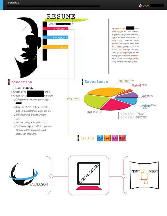 Amazing Graphic Design Resume Examples To Attract Employers Curriculum Vitae Disenos De Unas