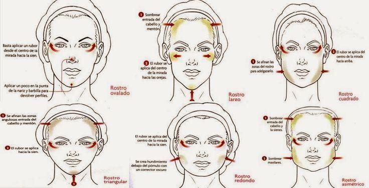 Contorno seg n el tipo de rostro makeup pinterest - Maneras de maquillarse ...