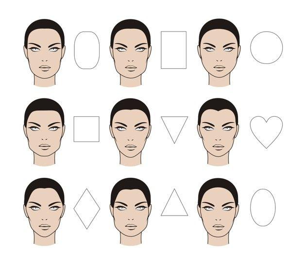 ¡Descubre qué dice tu rostro de ti!  QUIZ Qué dice la forma de tu rostro acerca de tu personalidad.