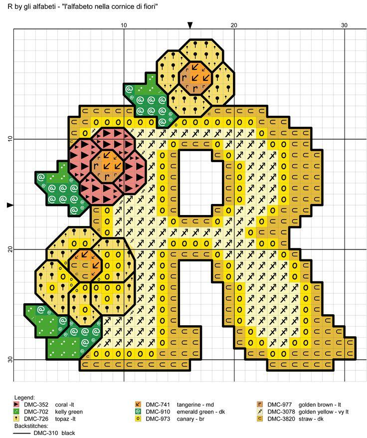 alfabeto nella cornice di fiori R