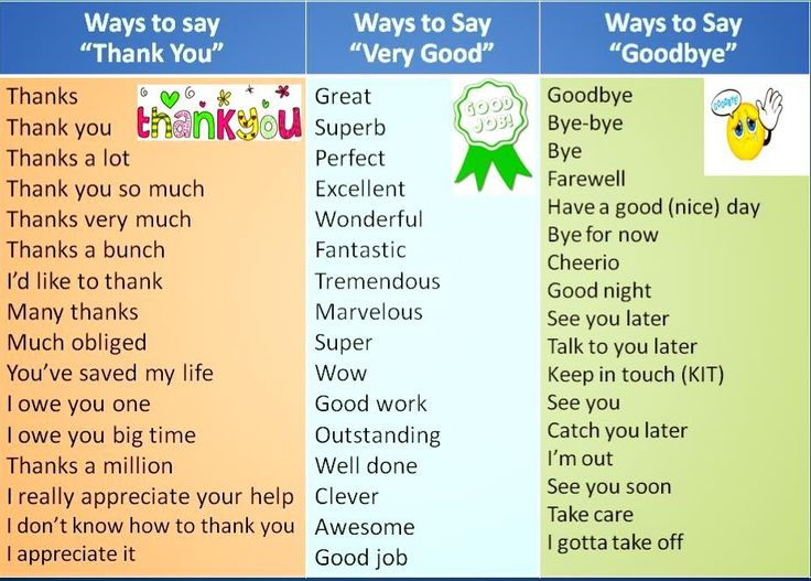 Forum | ________ English Grammar | Fluent LandOther Ways to Say: THANK YOU, GOODBYE… | Fluent Land