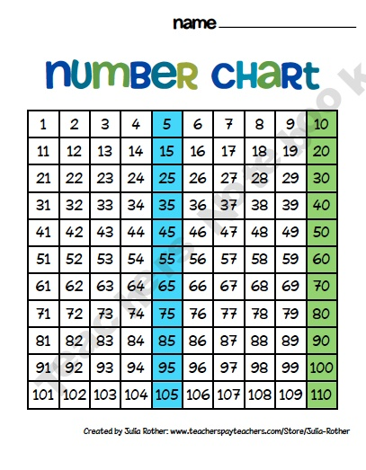 14 best 4K-Math images on Pinterest | Numeracy, School and Teaching ...
