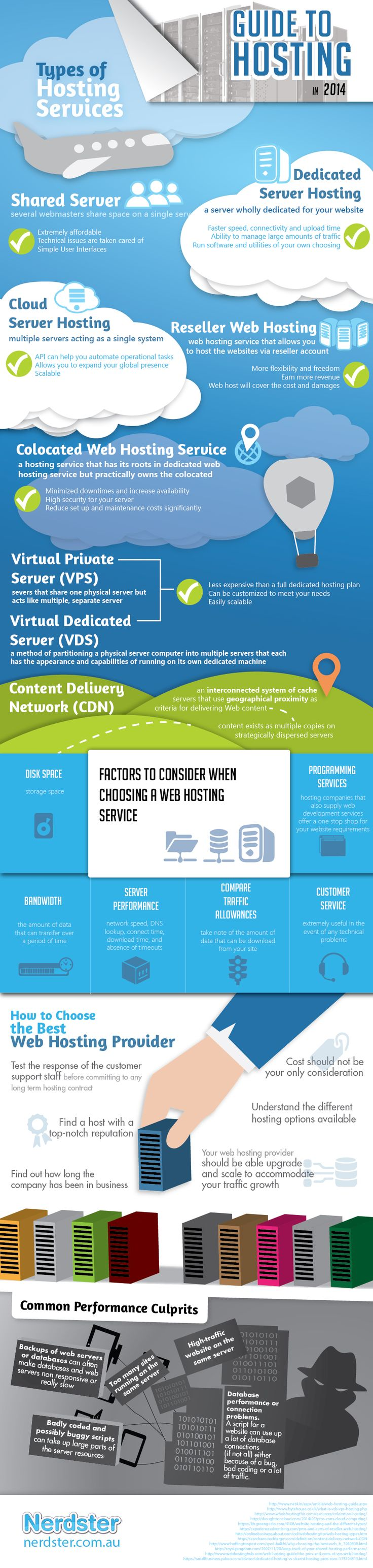 Guide to Web Hosting #infographic #infografía