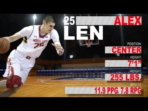 With the 2013 NBA Draft right around the corner, we profile the ACC's top draft prospects and highlight some of the greatest plays of their career. Check out Maryland big man Alex Len as we showcase his memorable career.
