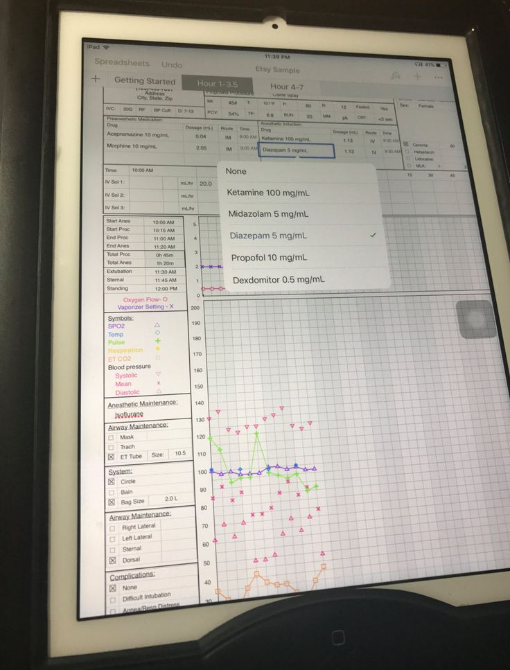 Veterinary Anesthesia Monitoring.  Digital Anesthetic Record being used on an iPad during surgery using the Numbers app.   Template, Chart, Veterinarian, Anesthesiologist, Doctor, Medicine, Medical, Technician, Nurse, Student, Form, Record, Student, DVM, Medications, Drugs, Template, iPhone, iOS, Mac, iWork.