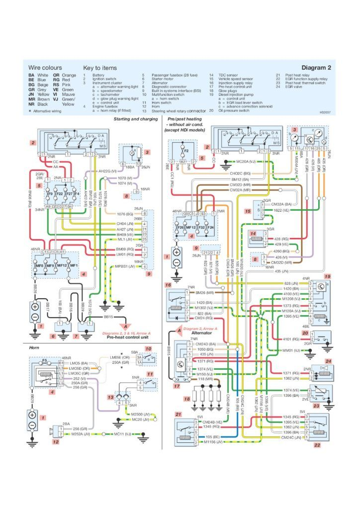 peugeot 206 bsi wiring diagram and 307 circuito el�ctrico peugeot Peugeot 307 China