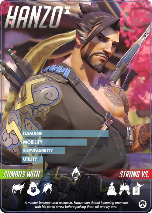 Overwatch - Hanzo Hero Profile