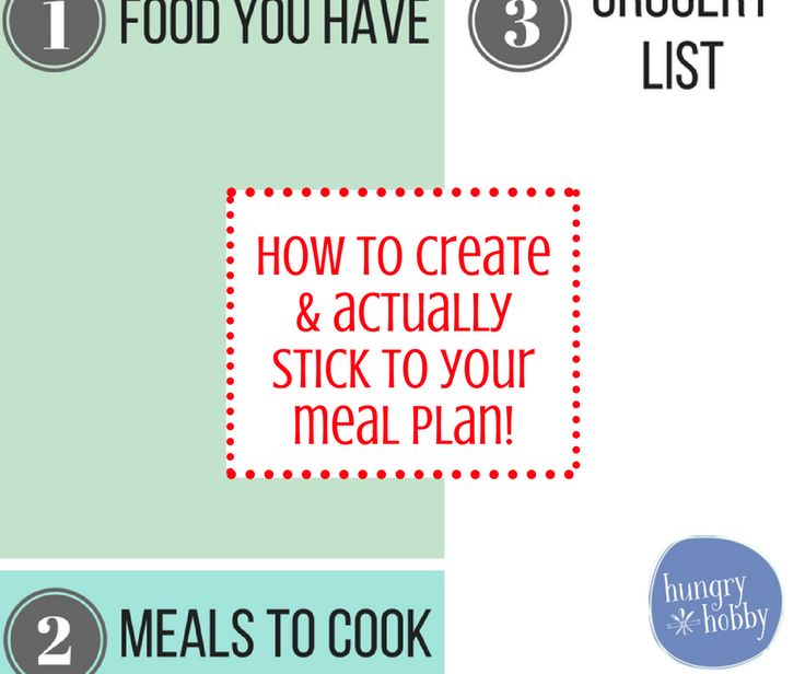 The 25+ best Menu planning templates ideas on Pinterest Monthly - breakfast menu template