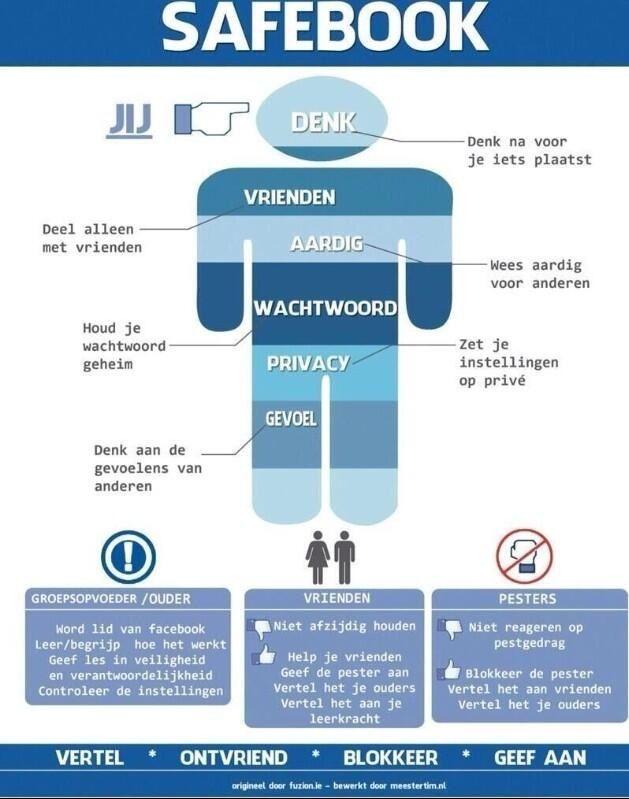 Mooie infographic over online pesten, via @paulstamsnijder Reputatiegroep