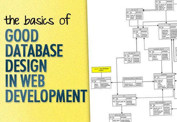 The Basics of Good Database Design in Web Development