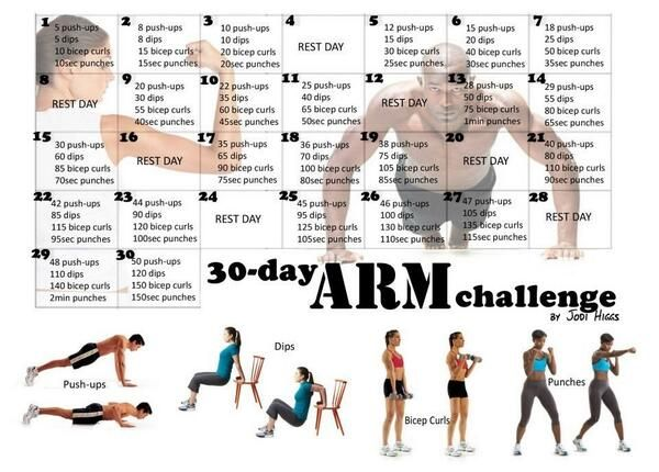 Looking to tone up your arms? Try this 30 day arm challenge #tonearms #exercise #exercisechallenge
