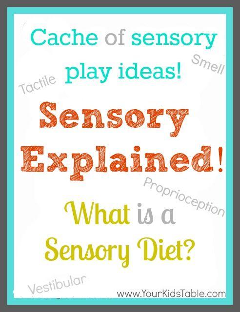 Sensory Basics - Your Kid's Table