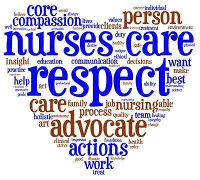 150 best nurse job descriptions images on Pinterest Job - nurse researcher sample resume