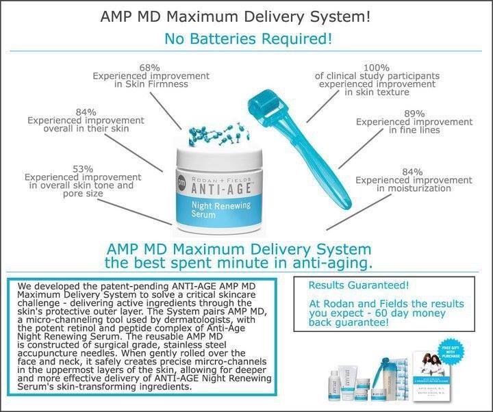 All about Rodan and Fields AMP roller that Ellen is raving about on her show! See the results!
