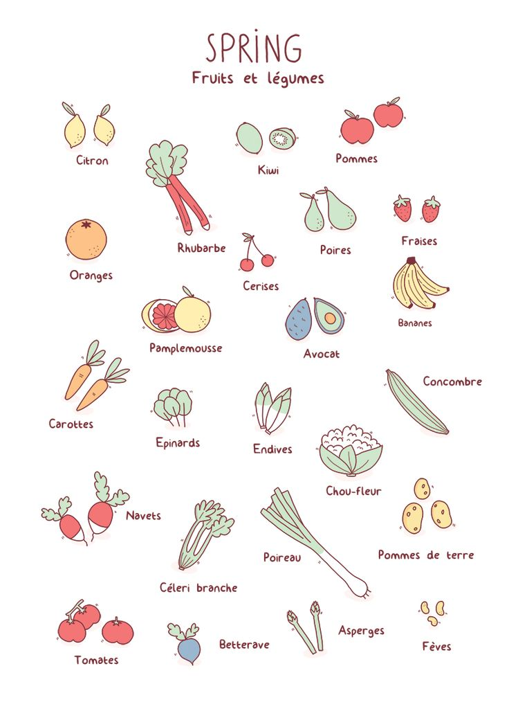 printable fruits et légumes de saison au printemps par @leataloc <3
