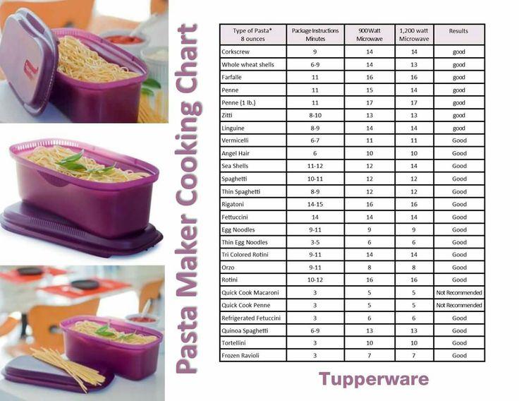 Pasta lovers http://dianamcbride.my.tupperware.com/ ENGLISH http://es.tupperware.com/enes/  SPANISH