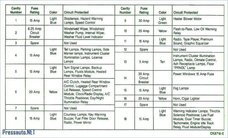 1999 Ford F250 Diesel Fuse Box Diagram Panel Super Duty ...