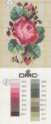 DMC Thread Color Chart and Needlework/Berlin Work Pattern