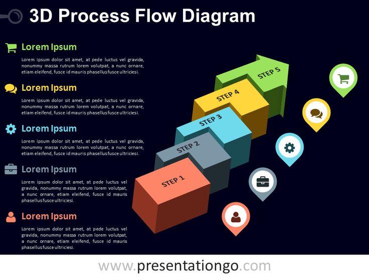 Map Placeholder Dark Symbol: Best 25+ Process Flow Diagram Ideas On Pinterest
