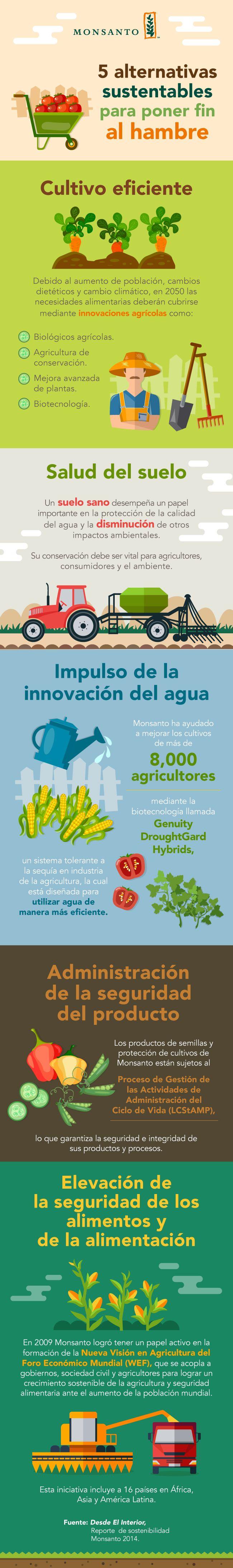 Conoce 5 maneras para trabajar por el objetivo de Desarrollo Sostenible Hambre Cero. Monsanto. http://www.expoknews.com/5-alternativas-sustentables-para-poner-fin-al-hambre/