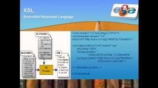 XML, XHTML,XSL, XSLT, XSD, Schema, DTD, Validation, Stylesheets (CSS)., RSS, DOM.mp4