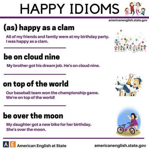 essay using idiomatic expression To help you to get to grips with these strange idiomatic phrases, we have tried to  provide some of the background histories to them, explaining their origins and.
