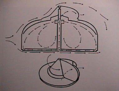13 Best Richard Buckminster Fuller Images On Pinterest