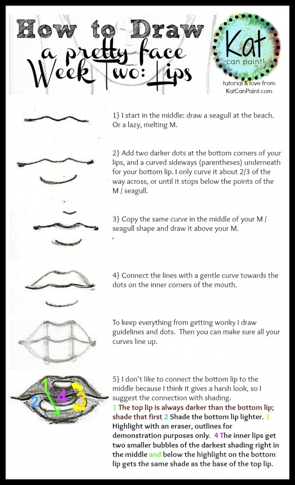How to draw lovely lips in 5 easy steps. Beginner drawing tutorial on KatCanPaint.com