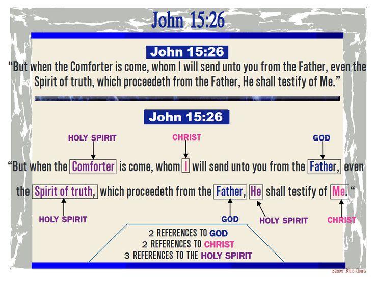 John 15-26