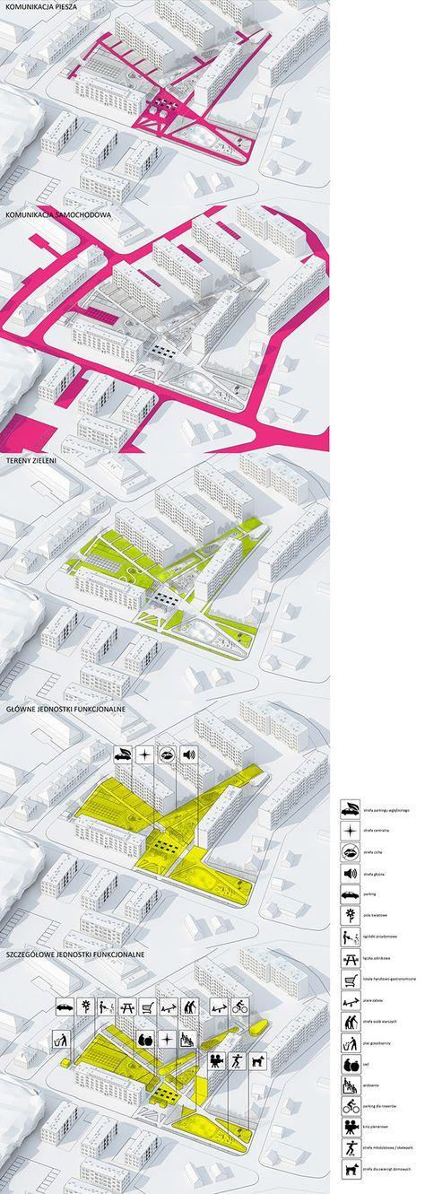 MAPEO AUTOS, Circulacion peatonal, areas verdes, actividades. Square redevelopment in Kuznia Raciborska on Behance