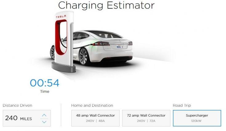 Зарядные станции Tesla SuperchargerV3 превзойдут по мощности текущее поколение минимум в 3 раза