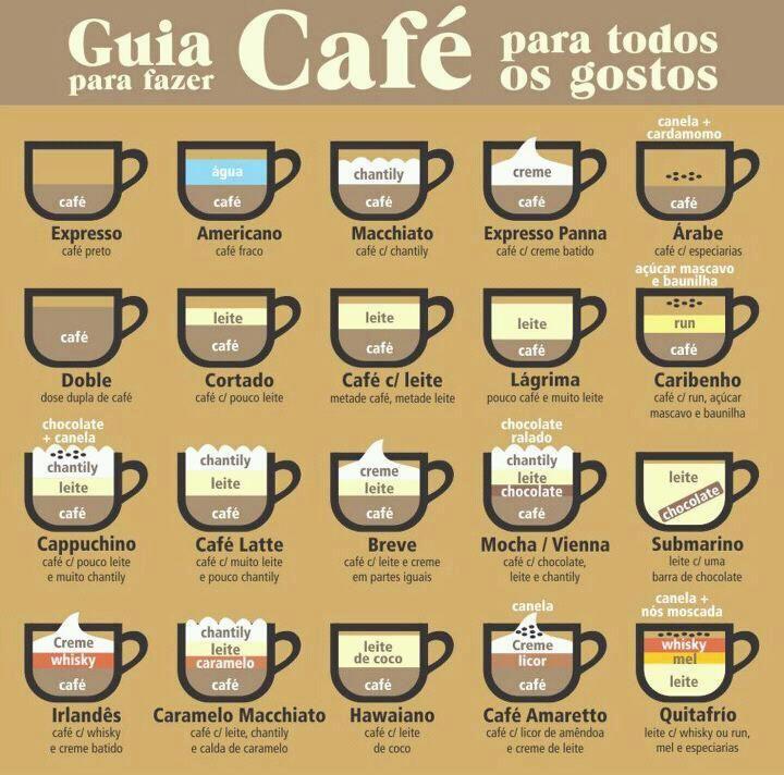 #café #vicio #receitas