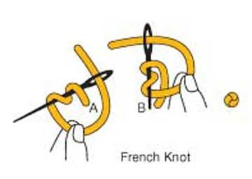 """Finally! I dont have to call my sister in law every time i forget! French knot stitch """"dot"""""""