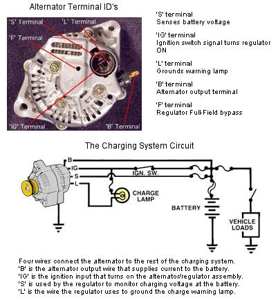 3 wire alternator wiring diagrams  Google Search   Auto