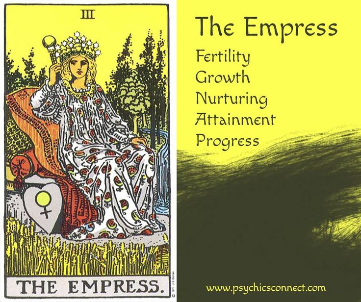 The Empress The Empress is a symbol for feminine productivity and action. By effectively mobilising all her capabilities, she can create meaningful and noteworthy developments in her life. It means the time is right to grow and expand as you are brimming over creatively. It signifies ability to motivate others and signal a highly receptive and fertile phase of your life.