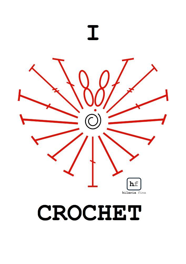 Crocheting your Mini Heart - Chart ❥ 4U hilariafina  http://www.pinterest.com/hilariafina/