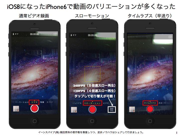 スローモーションとタイムラプス動画をiPhone6(iOS8)撮影 http://yokotashurin.com/youtube/iphone-movie.html