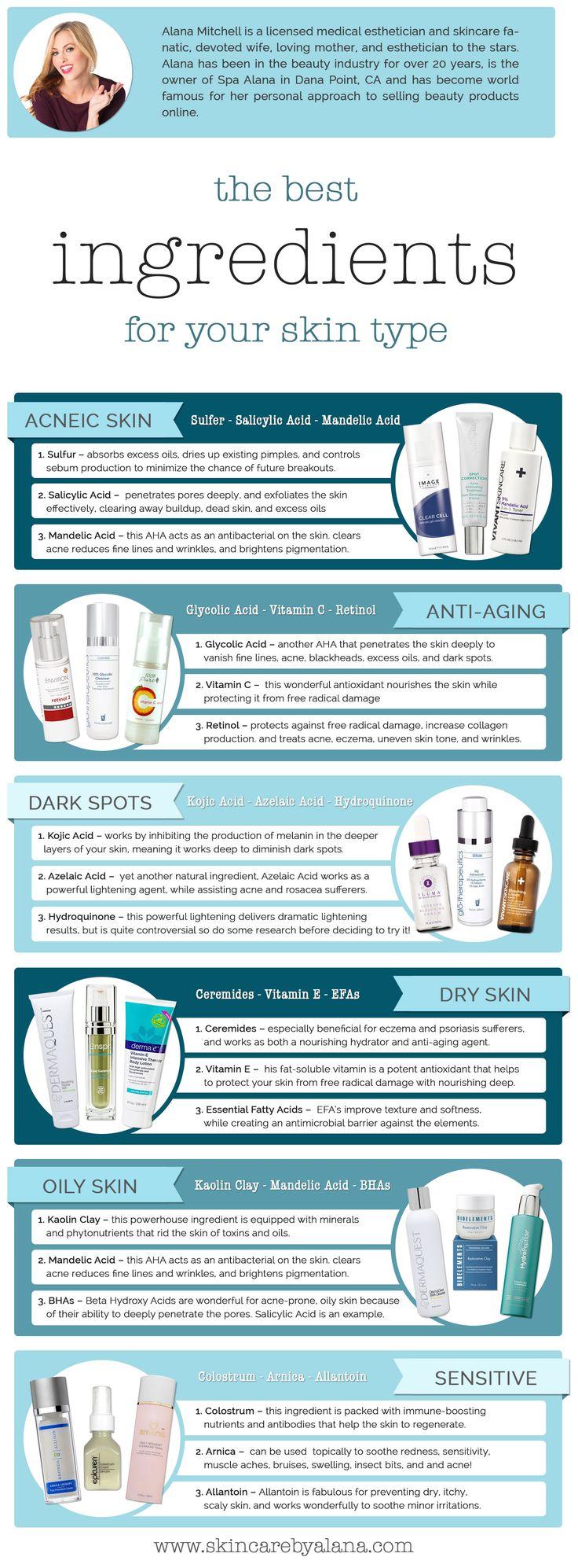 SKINCARE BY ALANA | SKINCARE INGREDIENTS FOR YOUR SKIN TYPES | EPICUREN | RHONDA ALLISON | IMAGE SKINCARE | GLO MINERALS | BIOELEMENTS | AHA | BHA | EFA | CEREMIDES | MANDELIC ACID | AZELAIC ACID | SALICYLIC ACID | KOJIC ACID | ARNICA | GLYCOLIC ACID | RETINOL | VITAMIN C | COLOSTRUC | ALLANTOIN